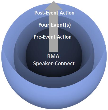 speaker-connect